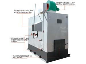 ZHM热风蒸汽烘干炉